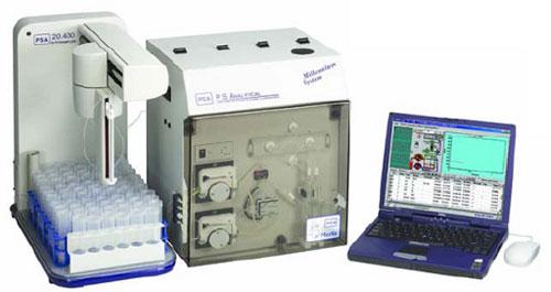 PSA仪器在火力发电厂汞测量中的应用